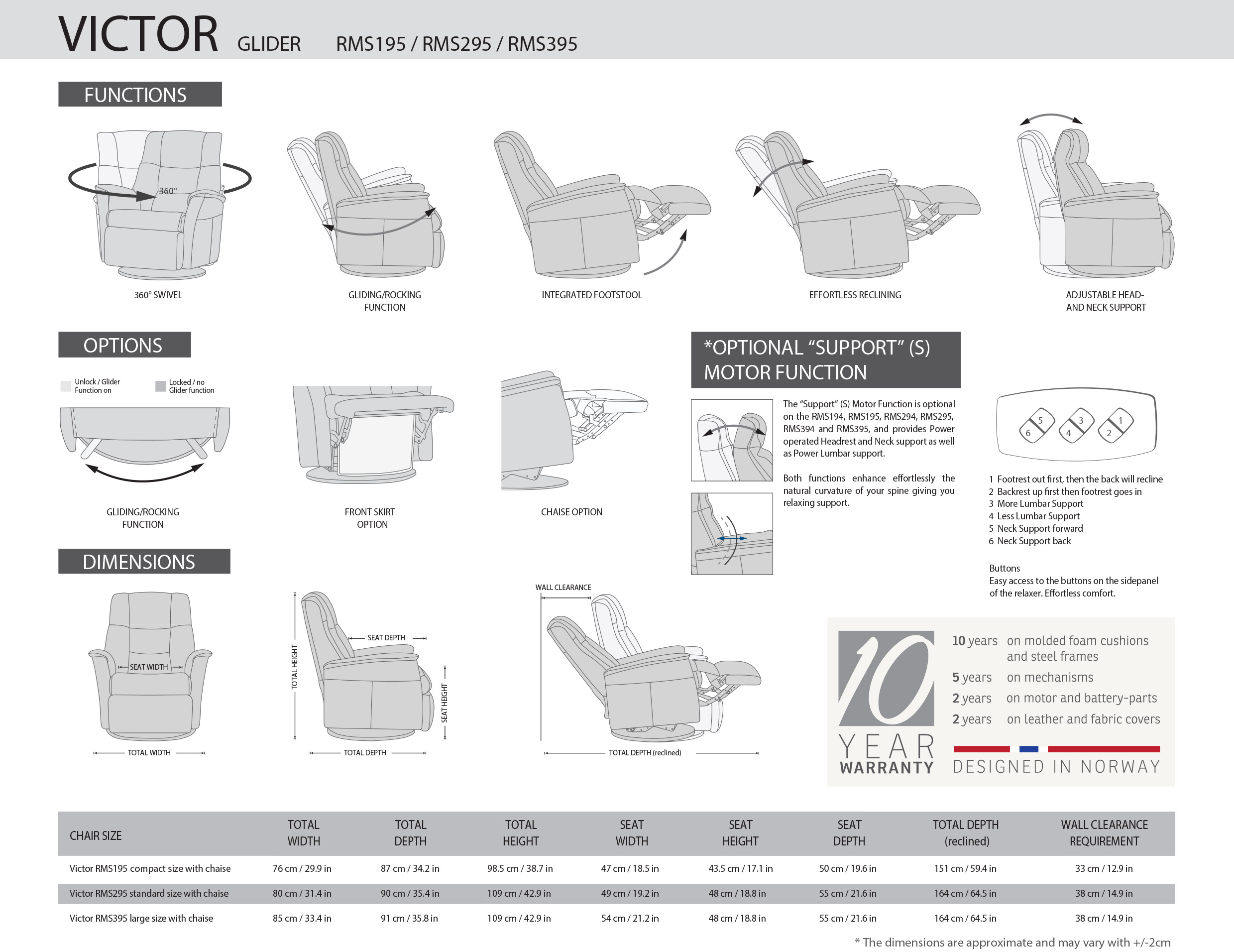 IMG Victor RMS Recliner Dimensions