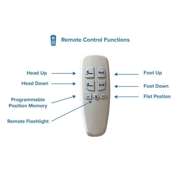 Restwell Curve Adjustable Base, Remote